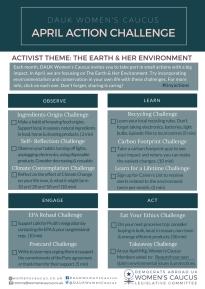 April WC Action Challenge 2018 (1)